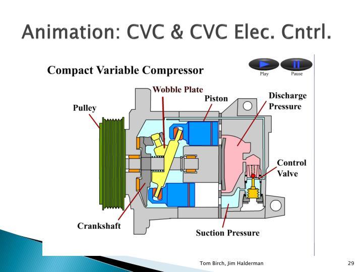 Animation: CVC & CVC Elec.