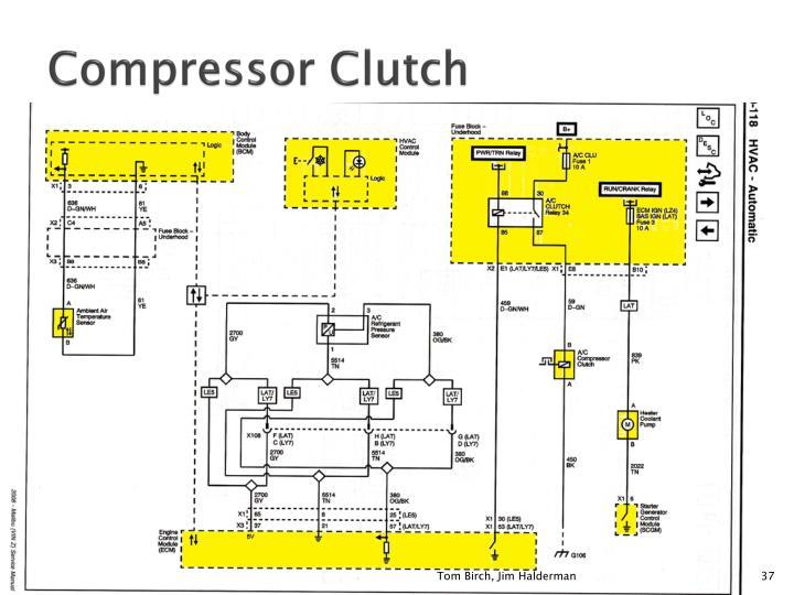 Compressor Clutch
