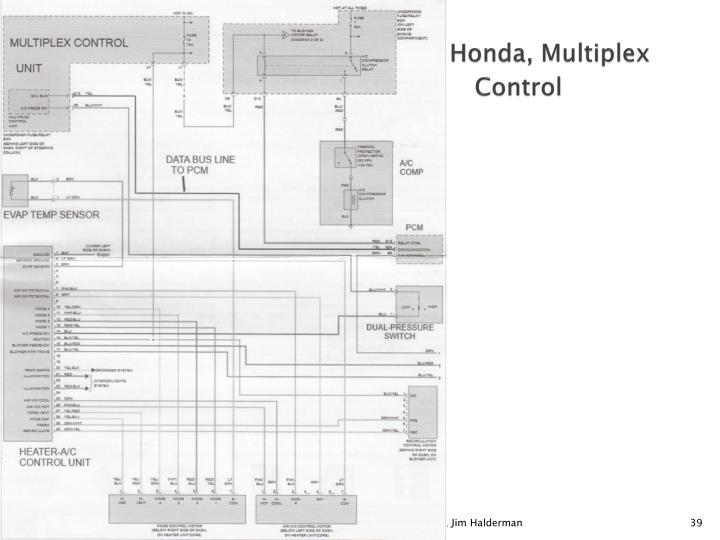 Honda, Multiplex