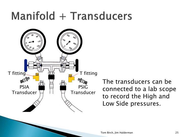 Manifold + Transducers