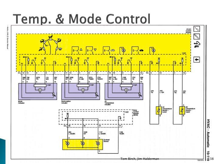 Temp. & Mode Control