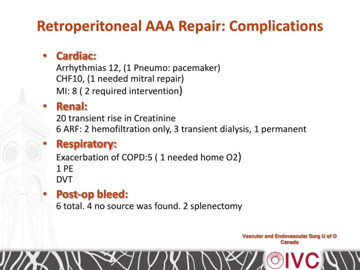 Retroperitoneal AAA Repair: Complications