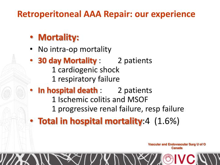Retroperitoneal AAA Repair: our experience