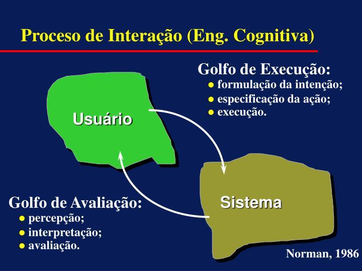 Proceso de Interação (Eng. Cognitiva)