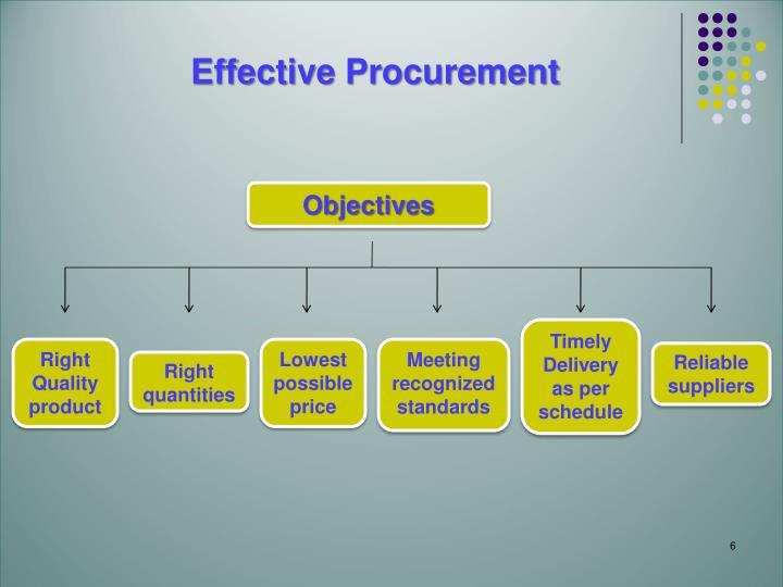 Effective Procurement