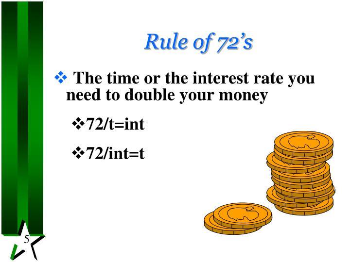 Rule of 72's