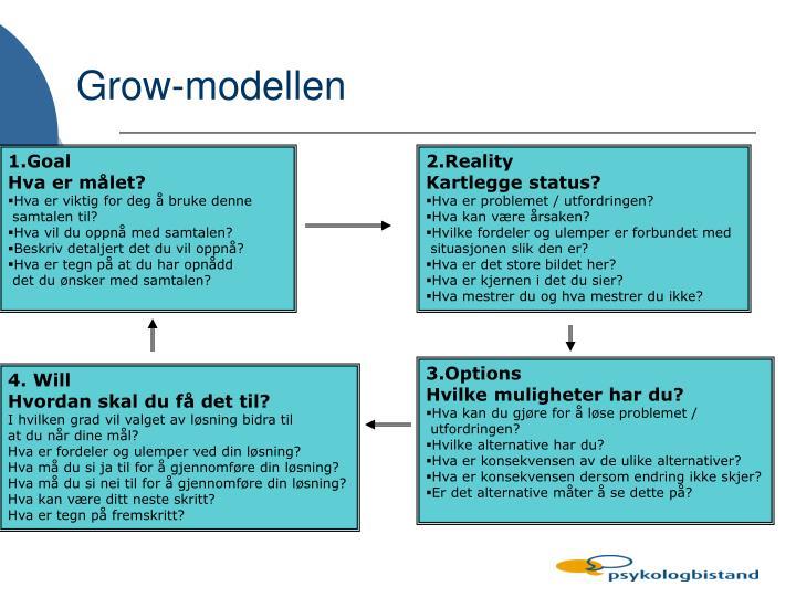 Grow-modellen