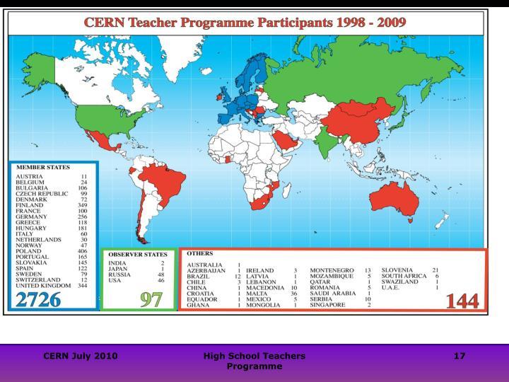 High School Teachers Programme