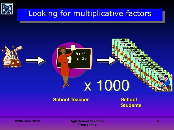 Looking for multiplicative factors