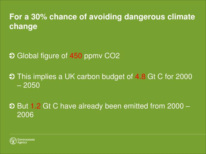 For a 30% chance of avoiding dangerous climate change