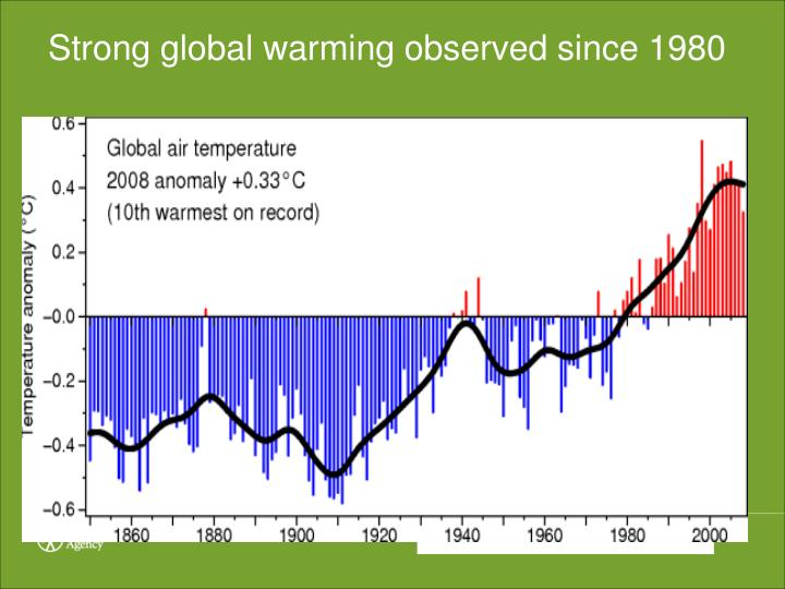 Strong global warming observed since 1980