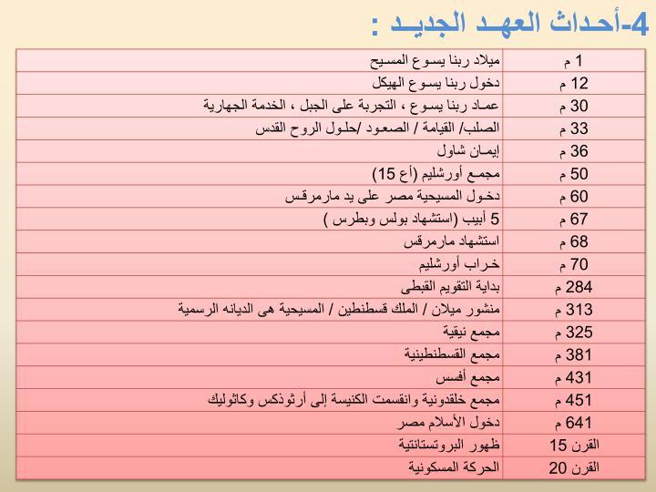 4-أحـداث العهــد الجديــد :