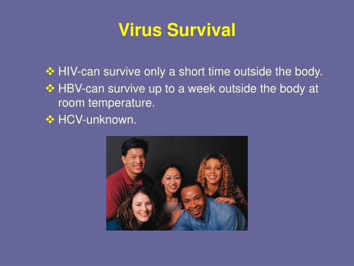 Virus Survival