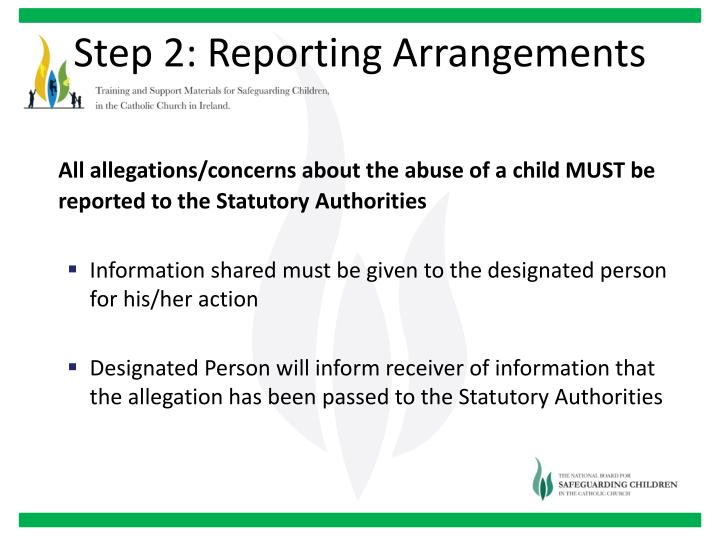 All allegations/concerns about the abuse of a child MUST be reported to the Statutory Authorities