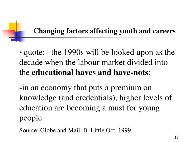 Changing factors affecting youth and careers