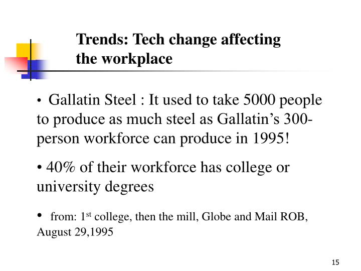 Trends: Tech change affecting the workplace