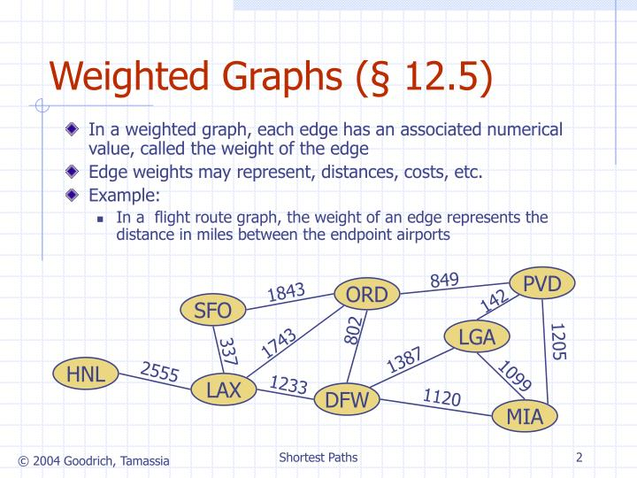 Weighted graphs 12 5