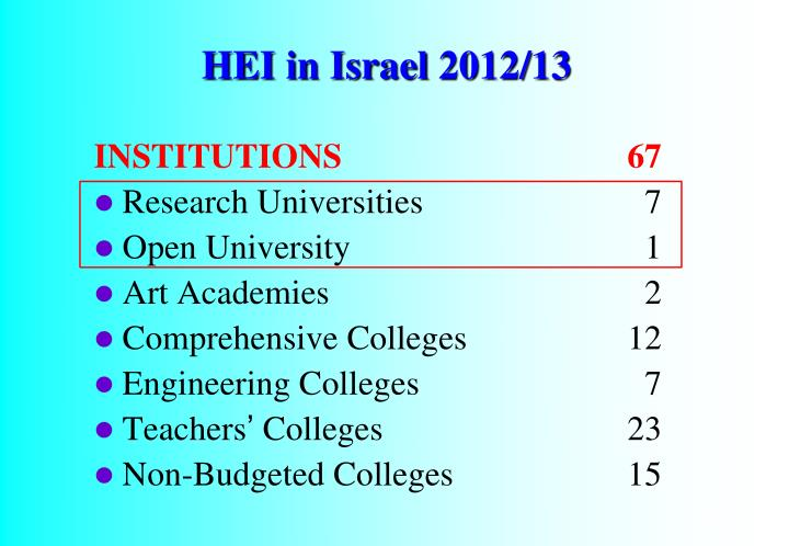 HEI in Israel 2012/13