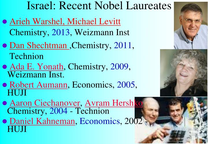 Israel: Recent Nobel Laureates
