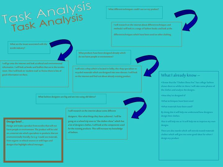 gcse textiles coursework - task analysis Home gcse  textiles  textiles coursework checklist  analysis of relevant existing products :look at  gcse textiles coursework checklist use the following sheets to help you improve and complete your coursework section 1: describes work that would be given an a grade.