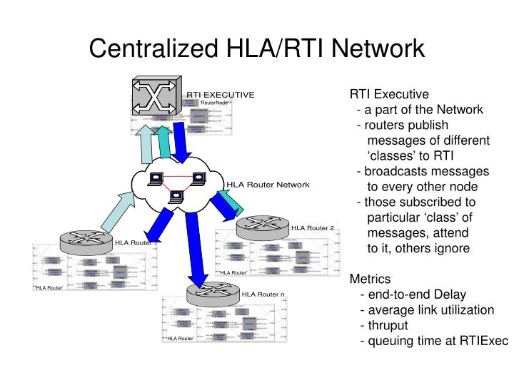 Centralized HLA/RTI Network