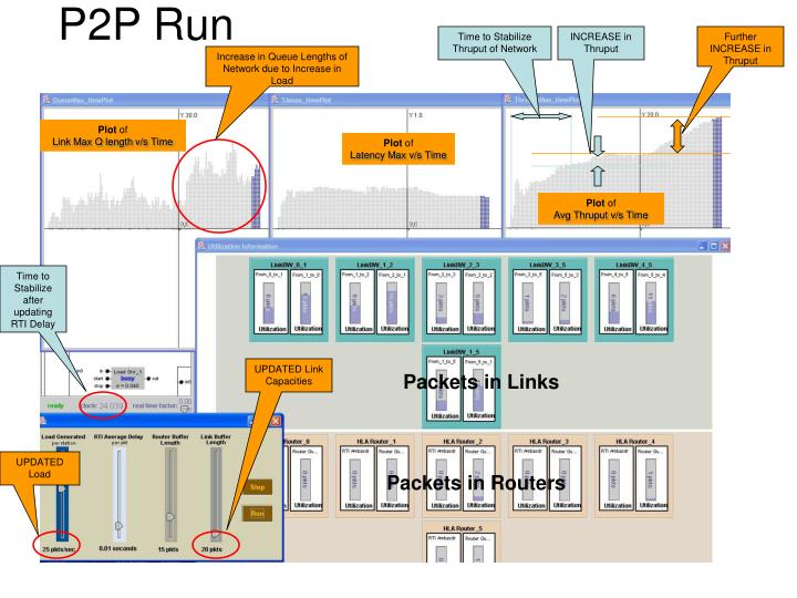 P2P Run