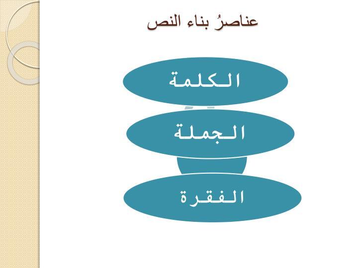 عناصرُ بناء النص