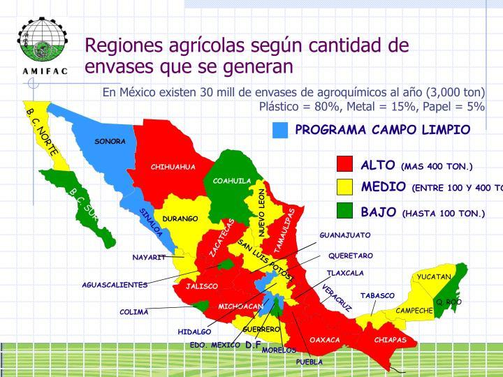 PROGRAMA CAMPO LIMPIO