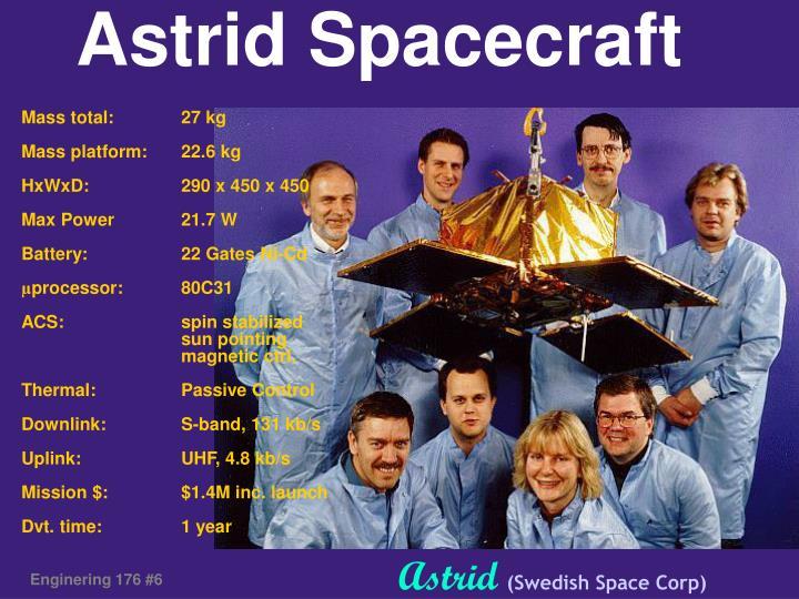 Astrid Spacecraft