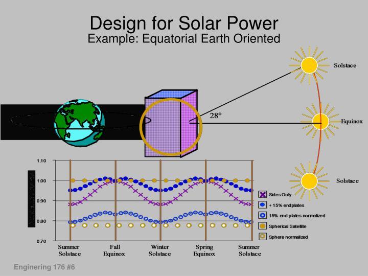 Design for Solar Power
