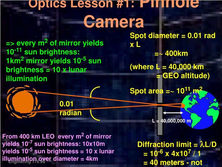 Optics Lesson #1: