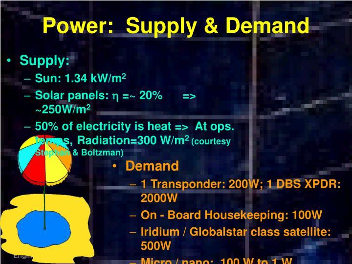 Supply: