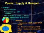 power supply demand
