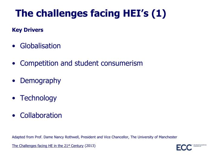The challenges facing HEI's (1)