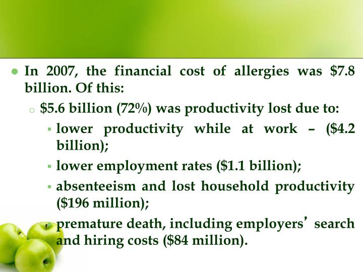 In 2007, the financial cost of allergies was $7.8 billion. Of this: