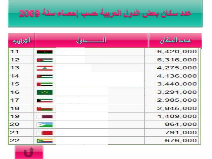عدد سكان بعض الدول العربية حسب إحصاء سنة 2009