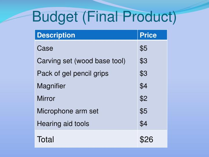 Budget (Final Product)