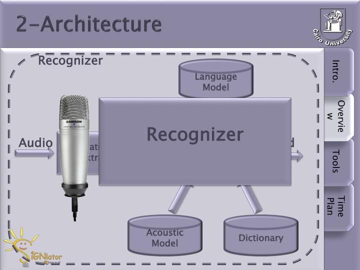 2-Architecture