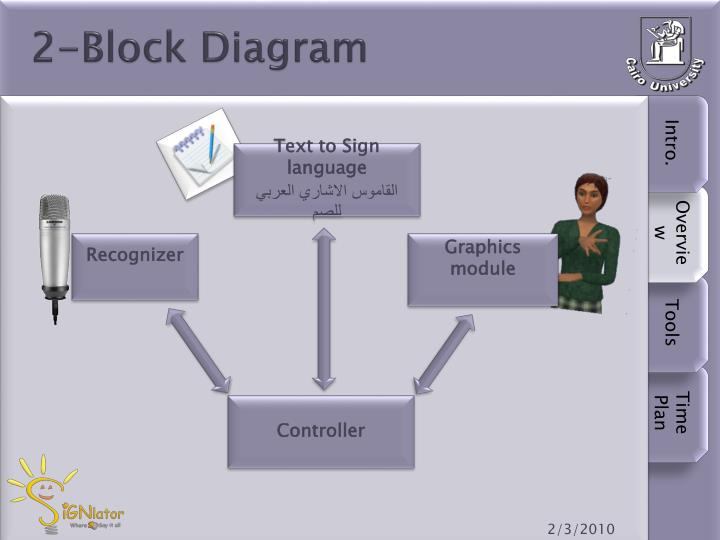 2 block diagram