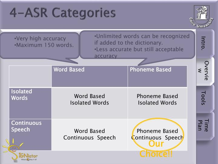 4-ASR Categories