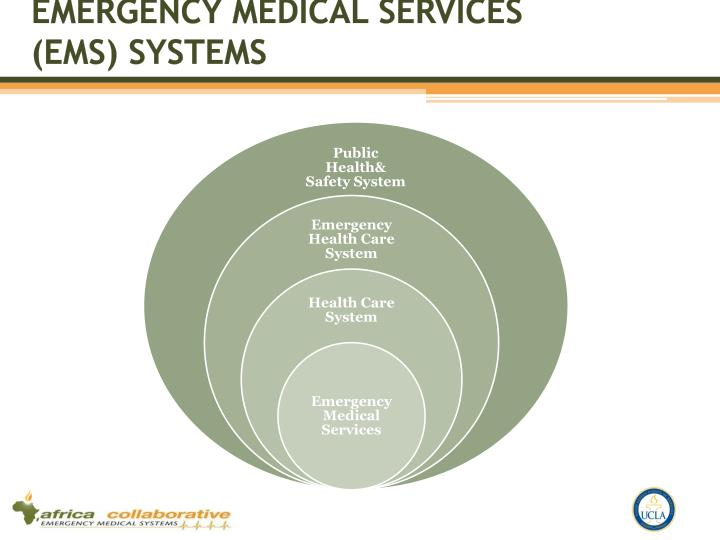Emergency Medical Services (EMS) Systems