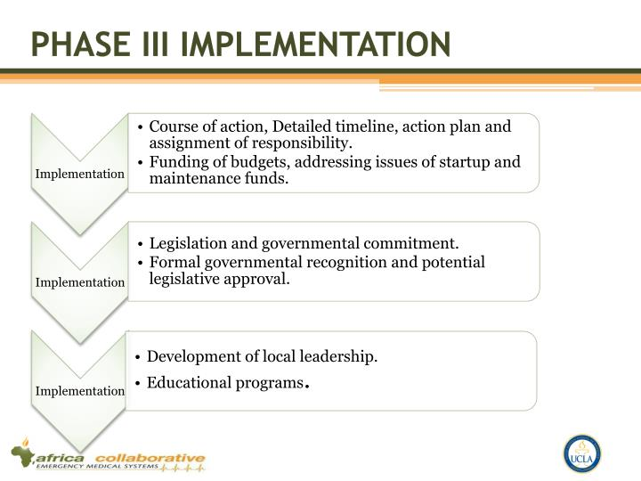 Phase III Implementation