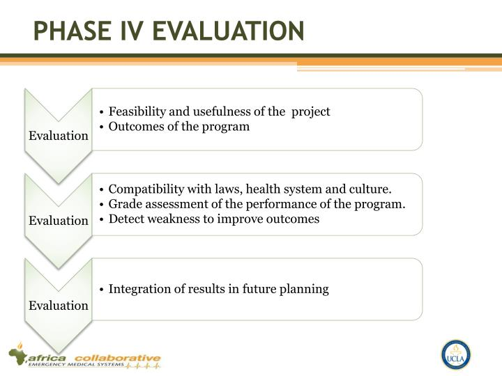 phase iv evaluation