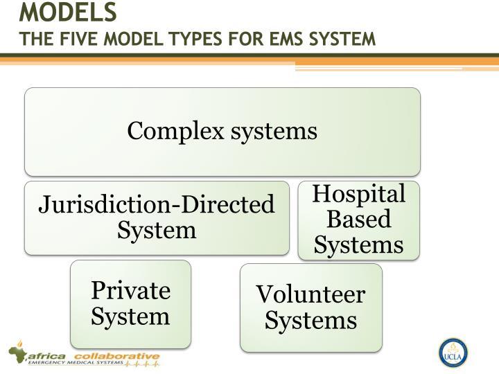 Prehospital System Models