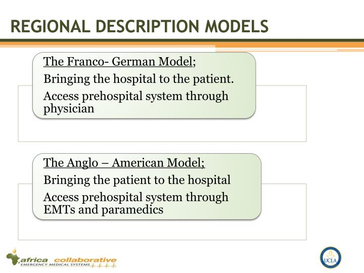 Regional Description Models