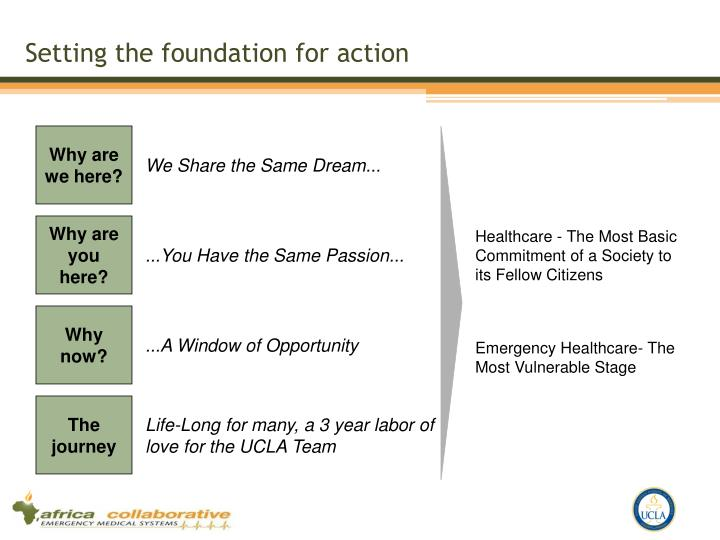 Setting the foundation for action