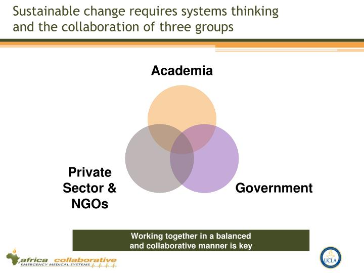 Sustainable change requires systems thinking