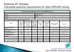 exercise 1 answer calculated quarterly requirements for xpert mtb rif testing