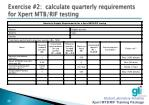 exercise 2 calculate q uarterly requirements for xpert mtb rif testing