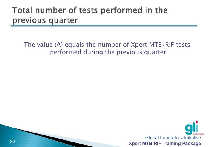 Total number of tests performed in the previous quarter